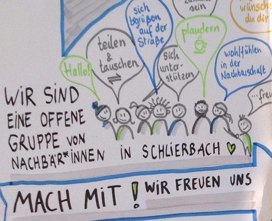 """Was ist """"Schlierbach Lebt""""?"""