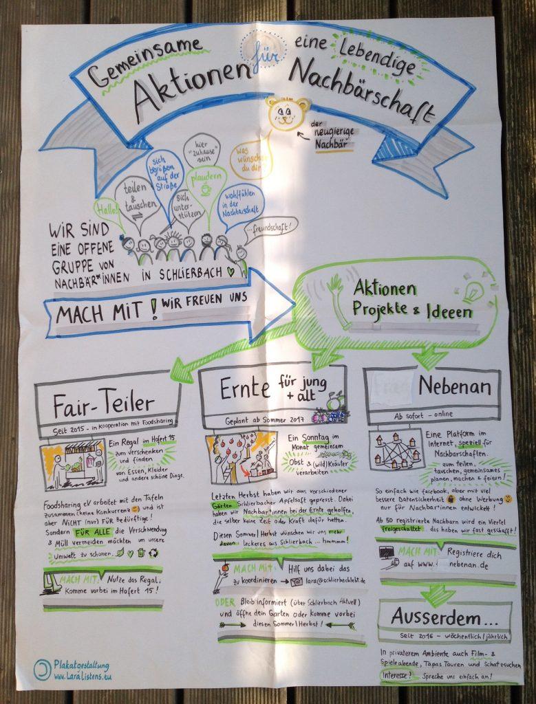 Plakat 'Gemeinsame Aktionen für eine lebendige Nachbärschaft' - Fairteiler, Ernte Treff und Nebenan.de